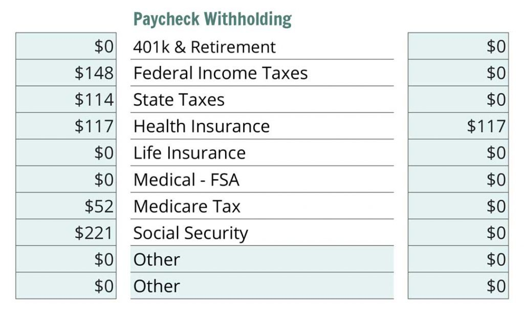 SAHM Calculator Paycheck Withholding Section